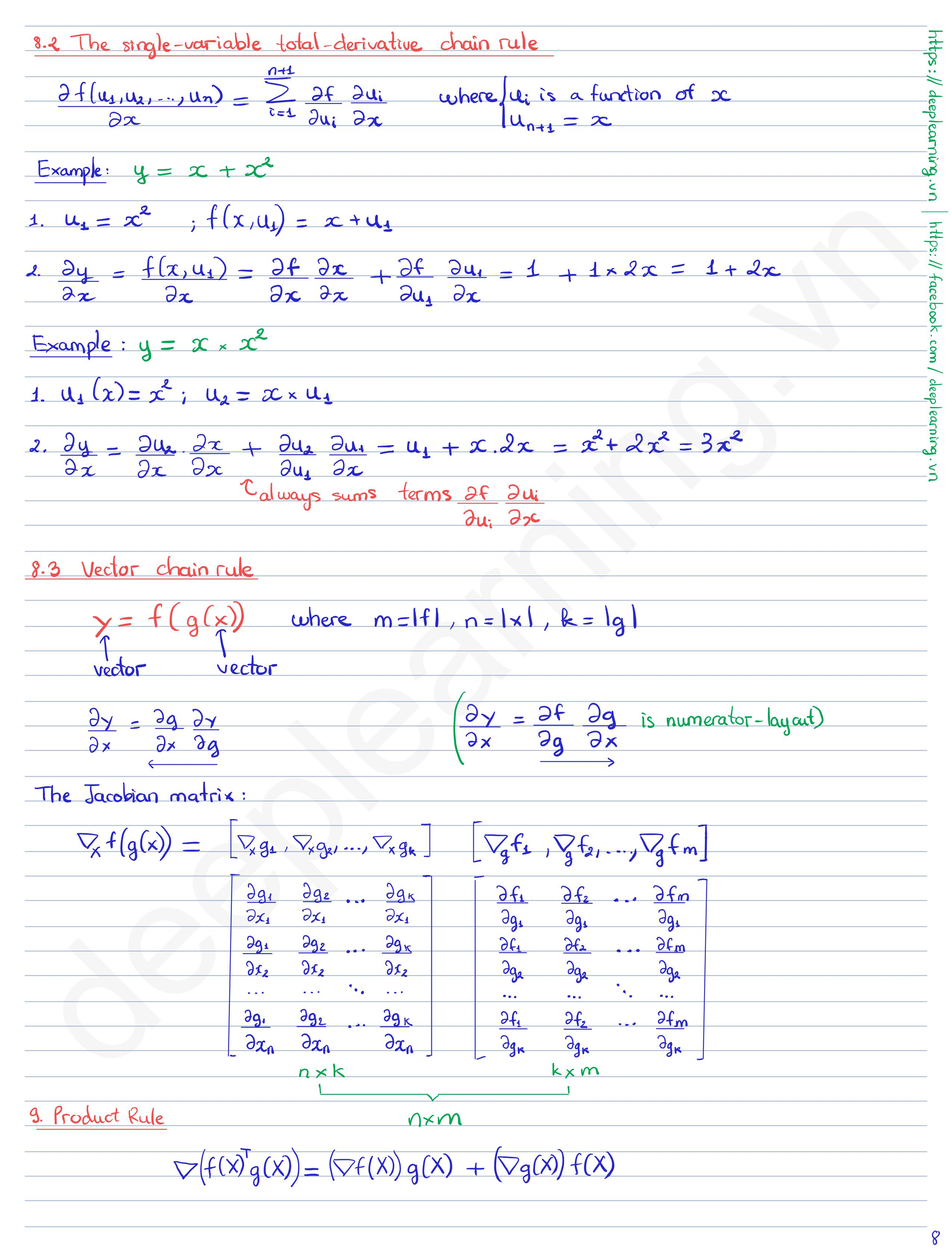 Matrix Calculus - DLVN | Deep Learning Viet Nam